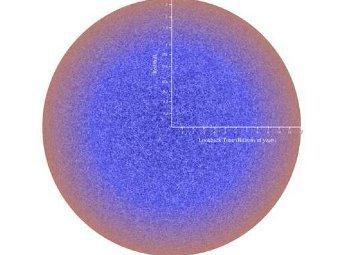 Физики провели самое крупное моделирование процессов Вселенной