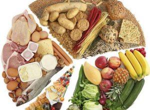 Белково-углеводная диета для похудения — меню и отзывы