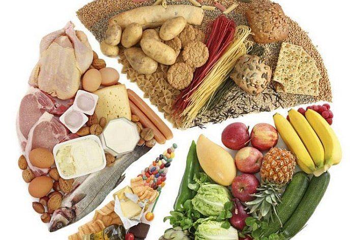 Белково-углеводная диета для похудения - меню и отзывы