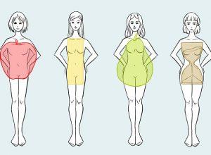 Диета по типу фигуры — яблоко, груша, прямоугольник, песочные часы
